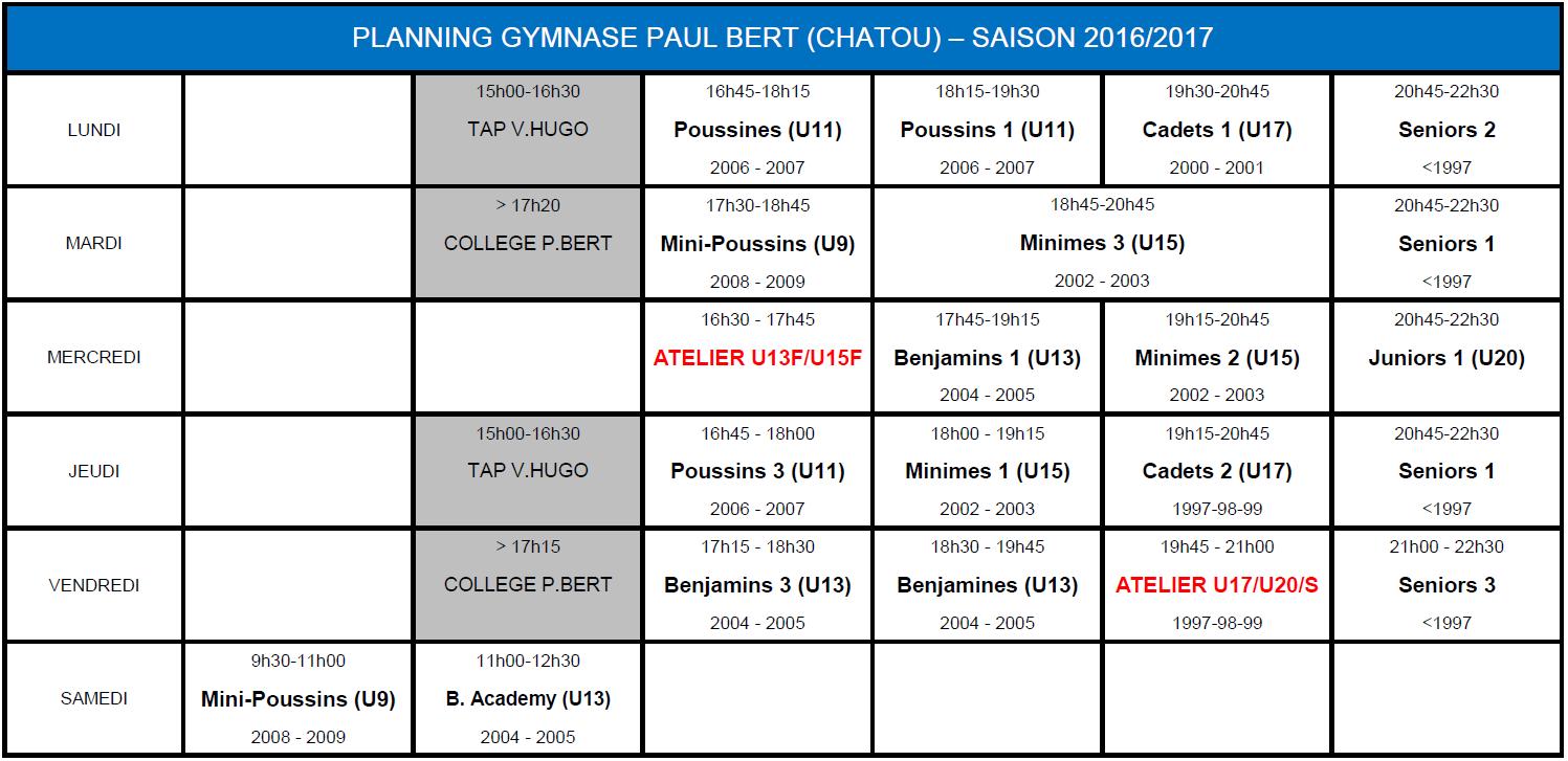 Saison 2016 2017 Paul Bert